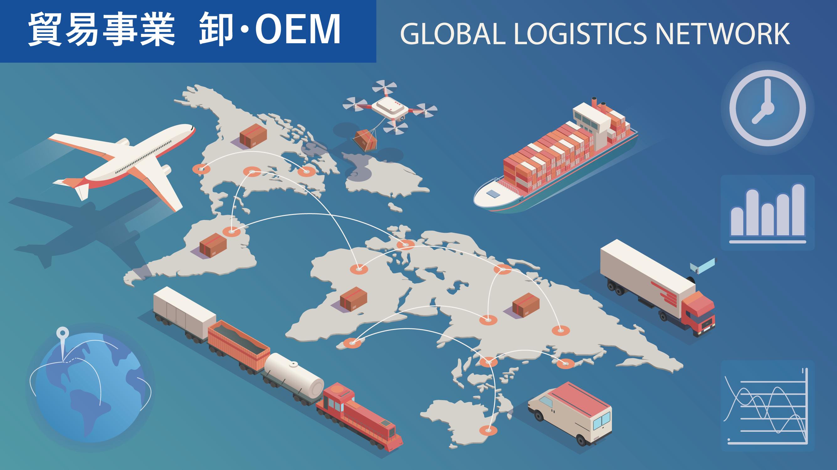 海外事業 卸OEM
